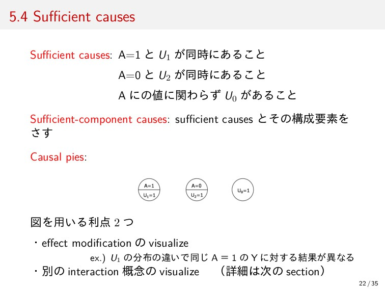 5.4 Sufficient causes Sufficient causes: A=1 と U1 が...