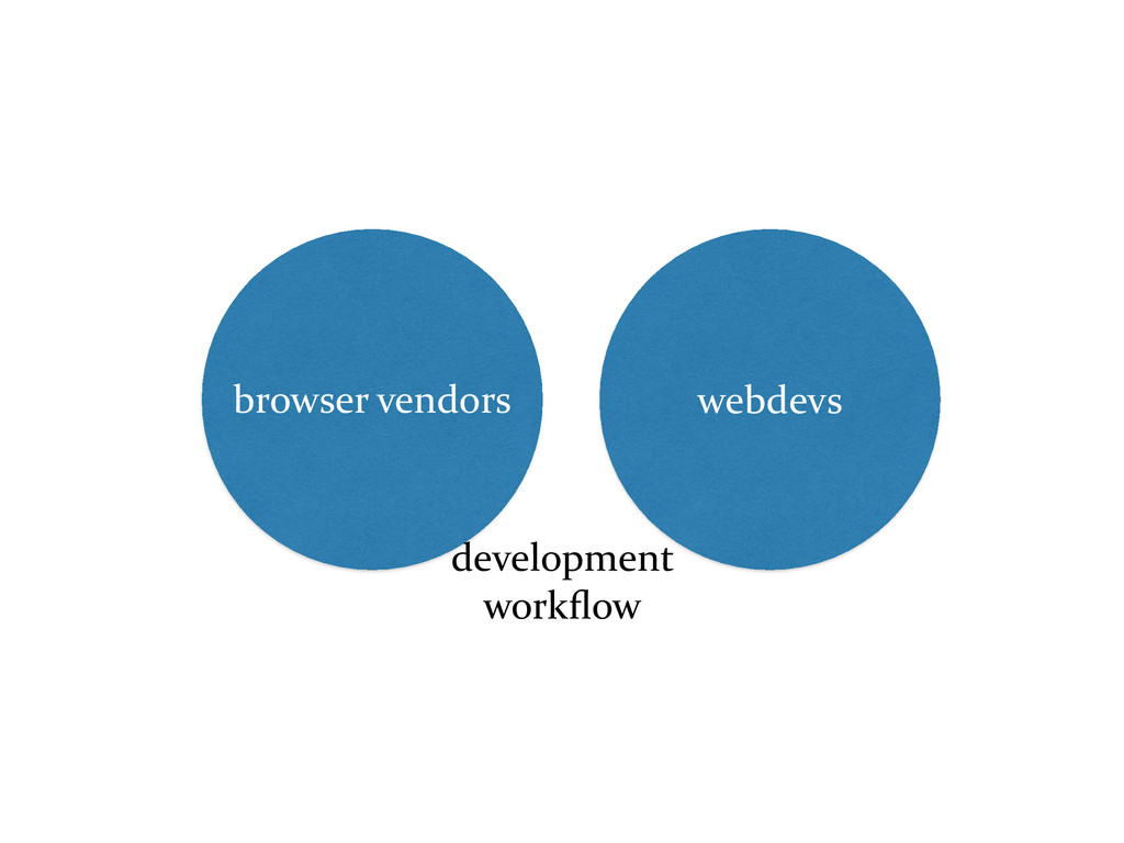 browser vendors webdevs development  work...