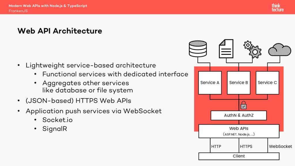 Modern Web APIs with Node.js & TypeScript Frank...