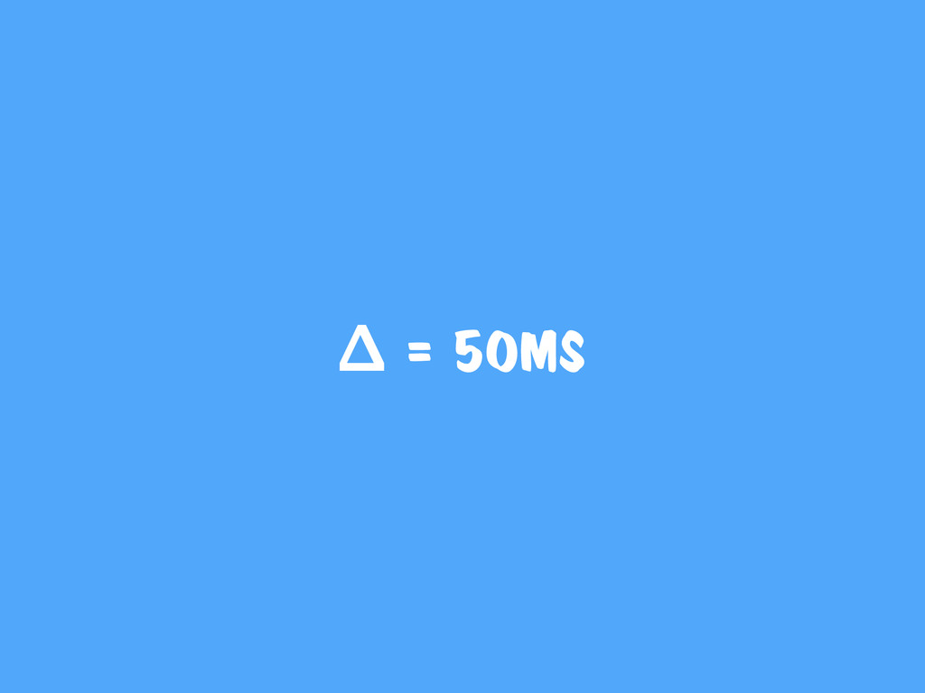 Δ = 50ms