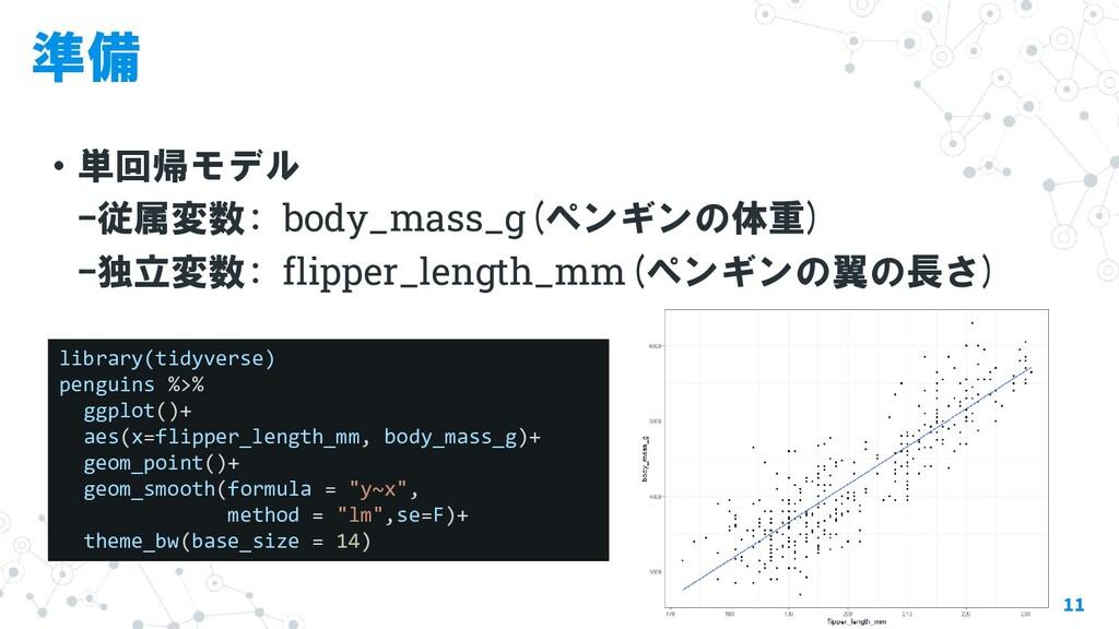 準備 ・単回帰モデル -従属変数: body_mass_g(ペンギンの体重) -独立変数: f...
