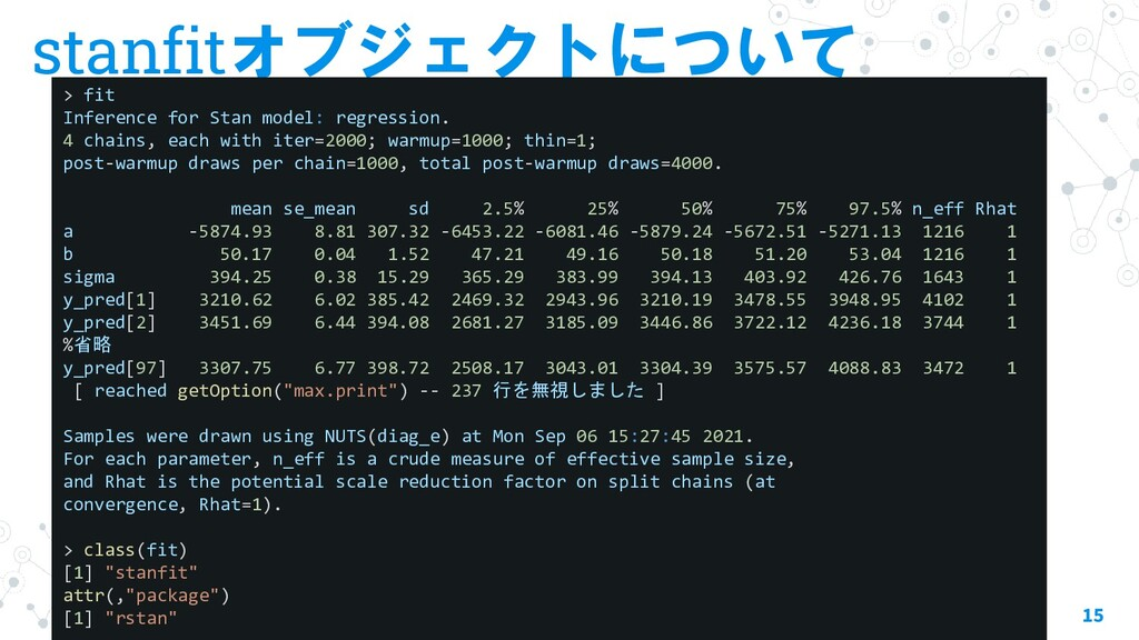 stanfitオブジェクトについて 15 > fit Inference for Stan m...