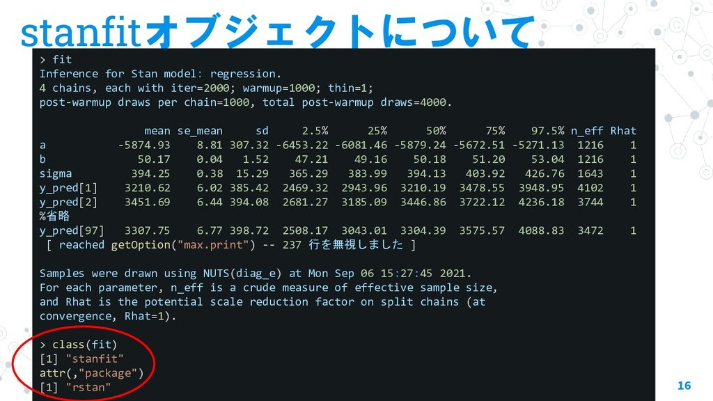 stanfitオブジェクトについて 16 > fit Inference for Stan m...