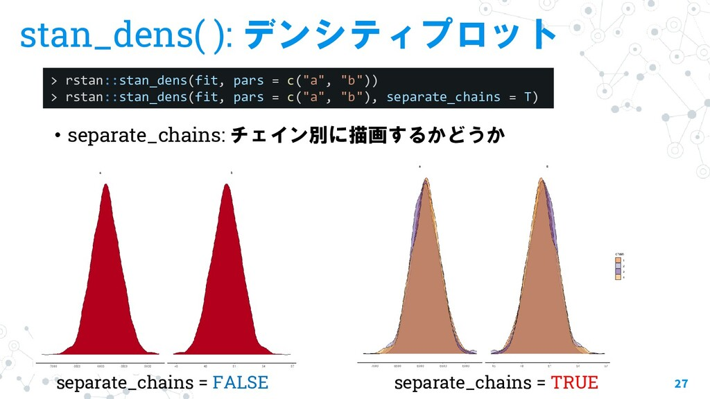 stan_dens( ): デンシティプロット 27 > rstan::stan_dens(f...