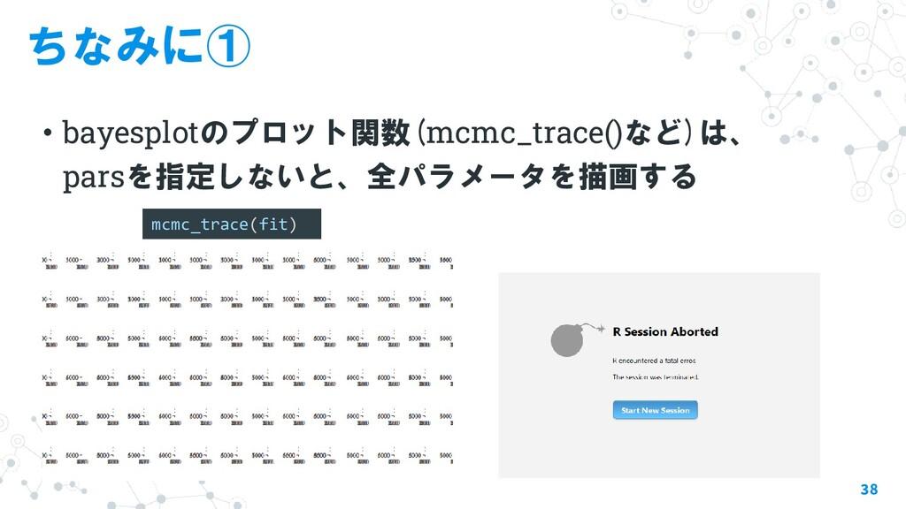 ちなみに① ・bayesplotのプロット関数(mcmc_trace()など)は、 parsを...