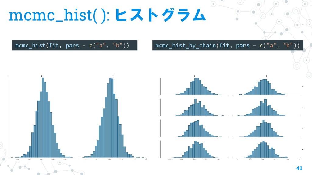 mcmc_hist( ): ヒストグラム 41 mcmc_hist(fit, pars = c...