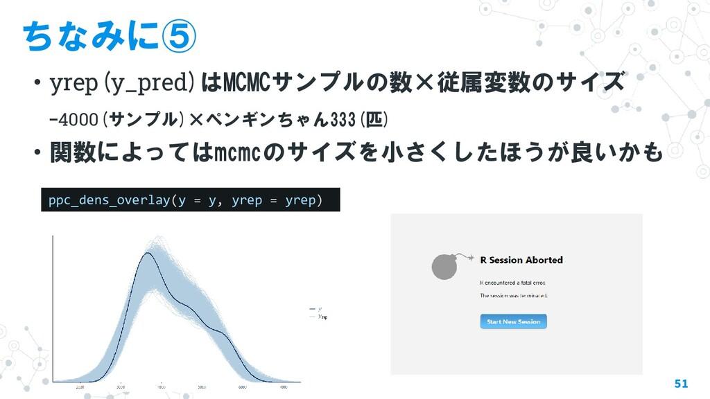 ちなみに⑤ ・yrep(y_pred)はMCMCサンプルの数×従属変数のサイズ -4000(サ...