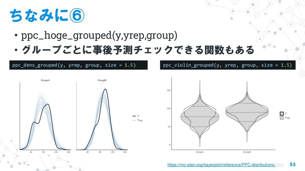 ちなみに⑥ ・ppc_hoge_grouped(y,yrep,group) ・グループごとに事...