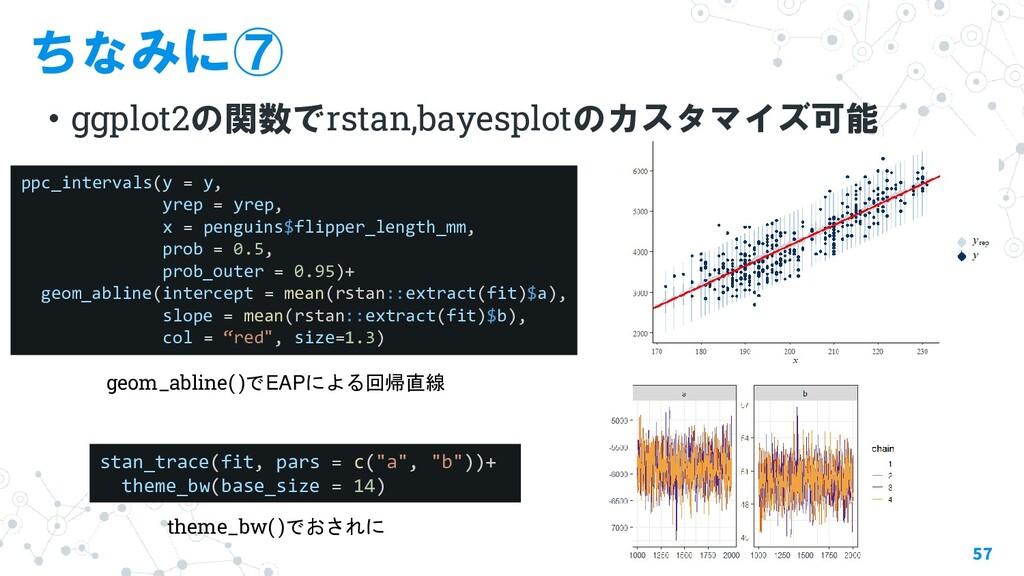 ちなみに⑦ ・ggplot2の関数でrstan,bayesplotのカスタマイズ可能 57 p...