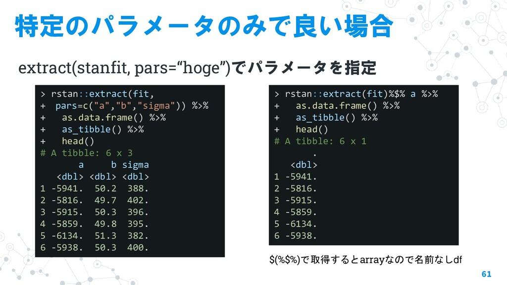 """特定のパラメータのみで良い場合 extract(stanfit, pars=""""hoge"""")でパ..."""
