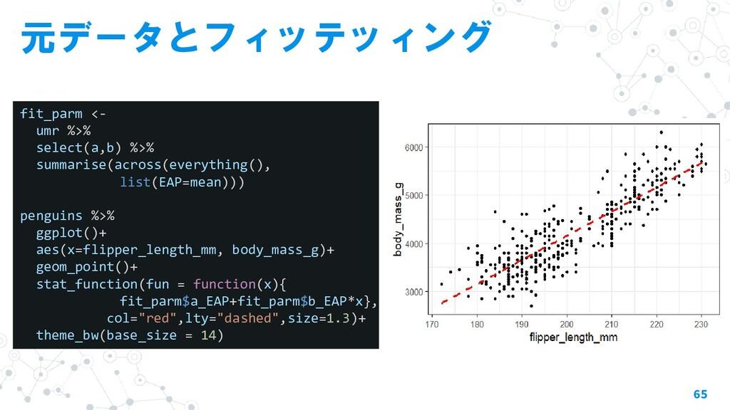 元データとフィッテッィング 65 fit_parm <- umr %>% select(a,b...