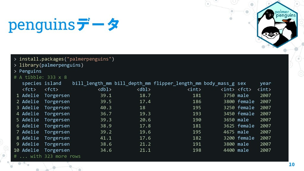 """penguinsデータ 10 > install.packages(""""palmerpengui..."""