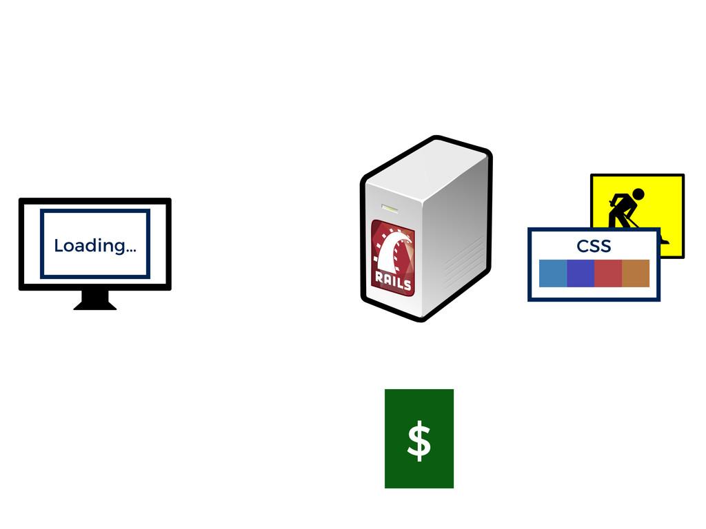 $ CSS Loading…