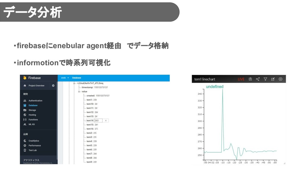 ・firebaseにenebular agent経由 でデータ格納 ・informotionで...