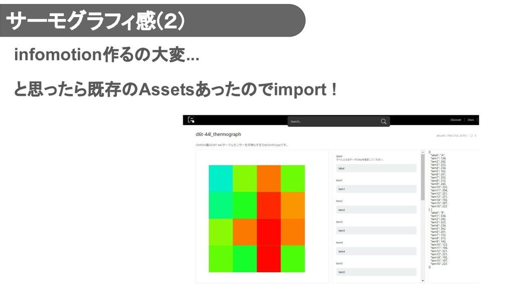 サーモグラフィ感(2) infomotion作るの大変... と思ったら既存のAssetsあっ...