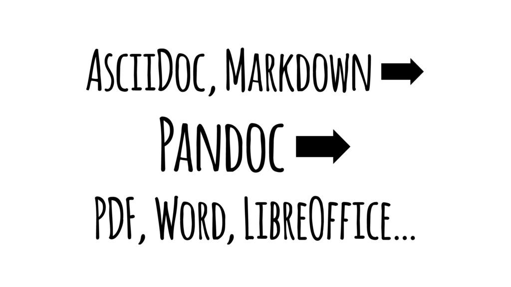 AsciiDoc, Markdown ➡ Pandoc ➡ PDF, Word, LibreO...