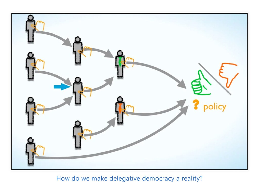 How do we make delegative democracy a reality? ...