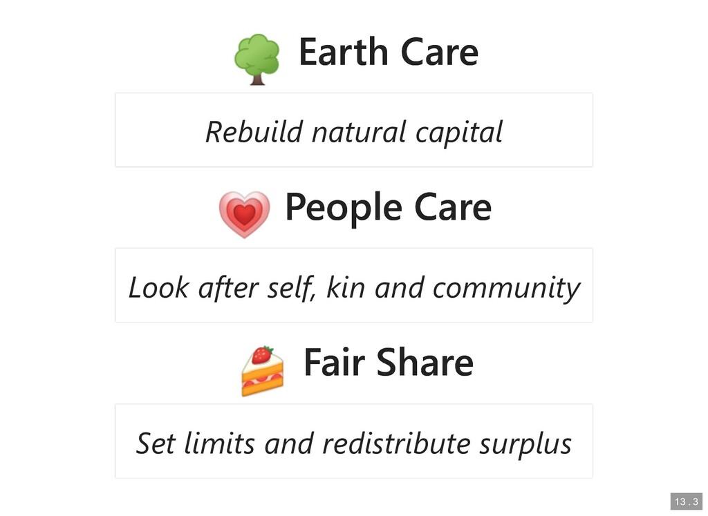 Earth Care Earth Care People Care People Care F...