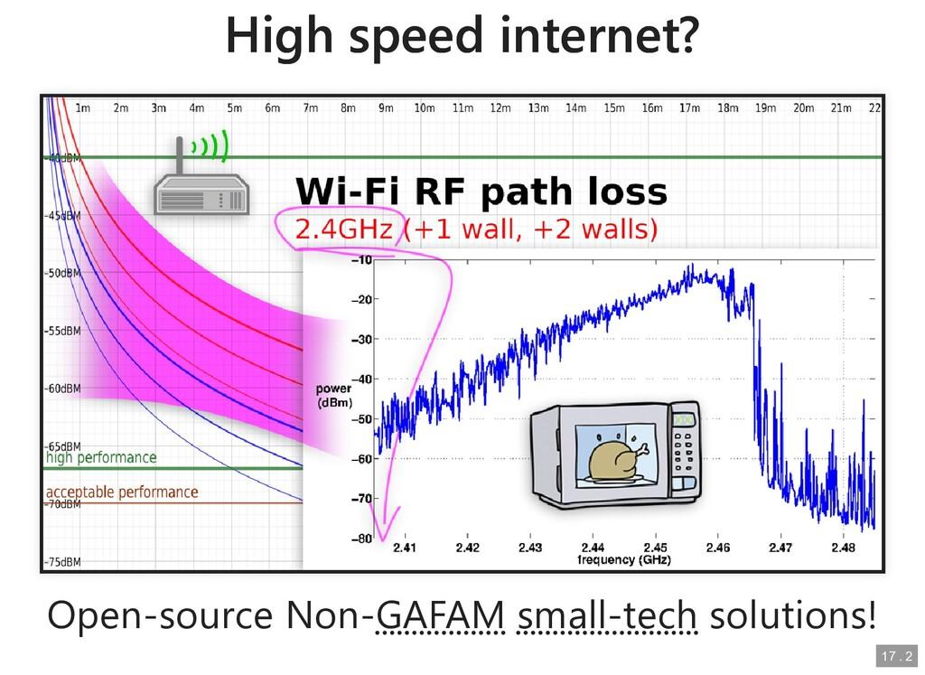 High speed internet? High speed internet? Open-...