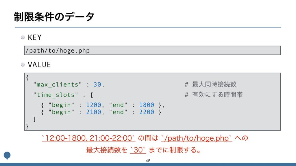 "੍ݶ݅ͷσʔλ /path/to/hoge.php { ""max_clients"" : 30..."