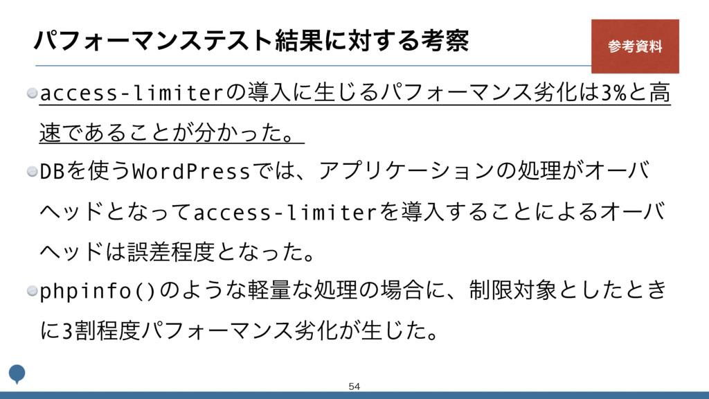 ύϑΥʔϚϯεςετ݁Ռʹର͢Δߟ access-limiterͷಋೖʹੜ͡ΔύϑΥʔϚϯε...