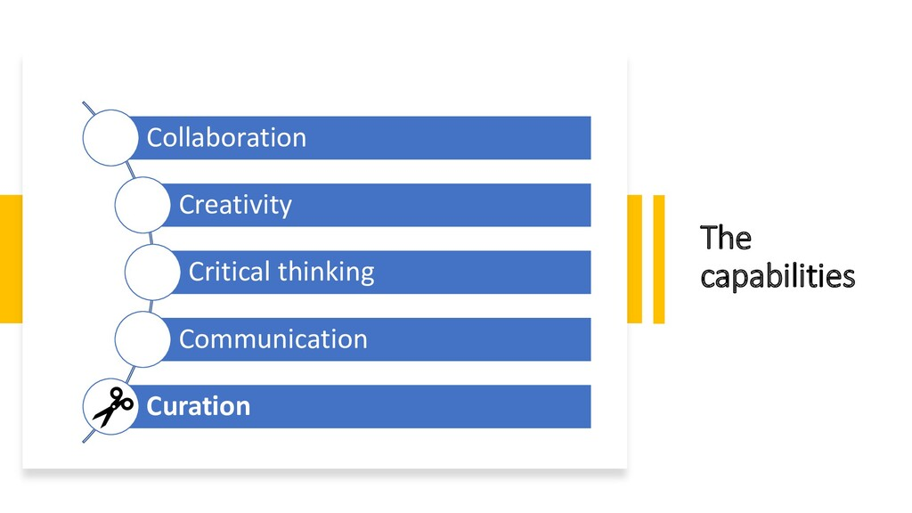 The capabilities Collaboration Creativity Criti...