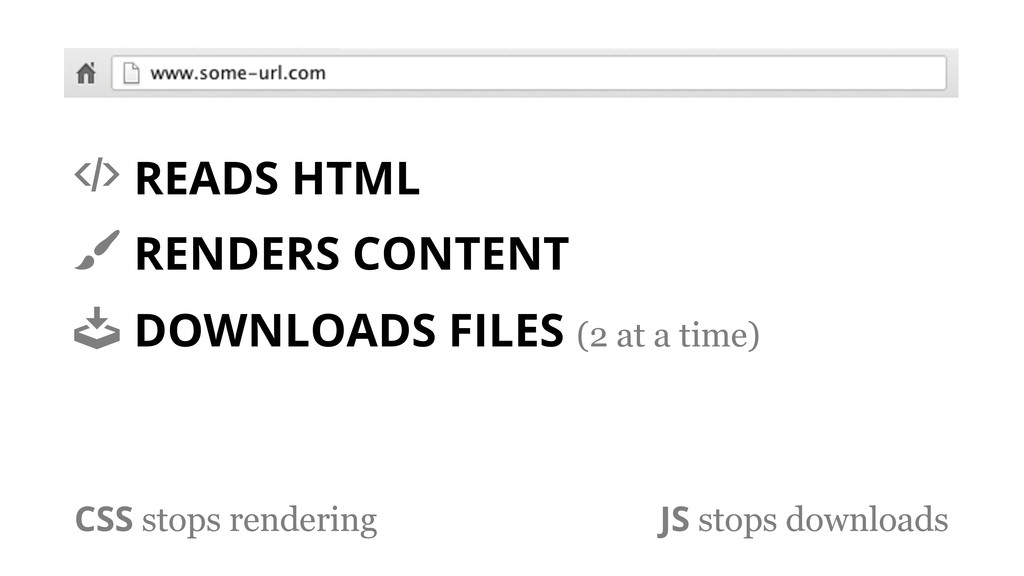 ) READS HTML * RENDERS CONTENT + DOWNLOADS FILE...