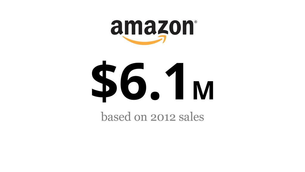 $6.1M based on 2012 sales