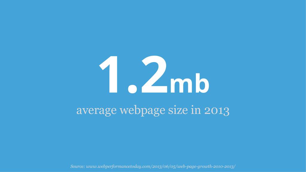 1.2mb average webpage size in 2013 Source: www....