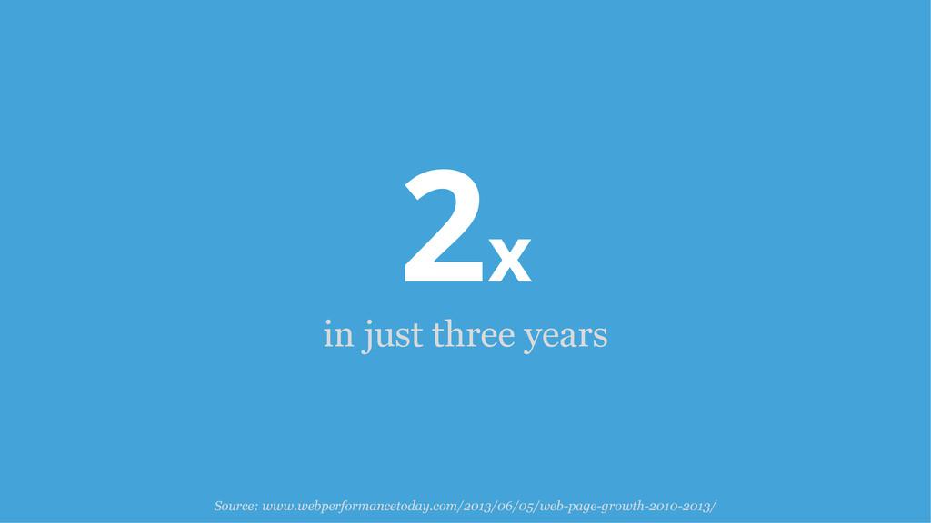 2x in just three years Source: www.webperforman...