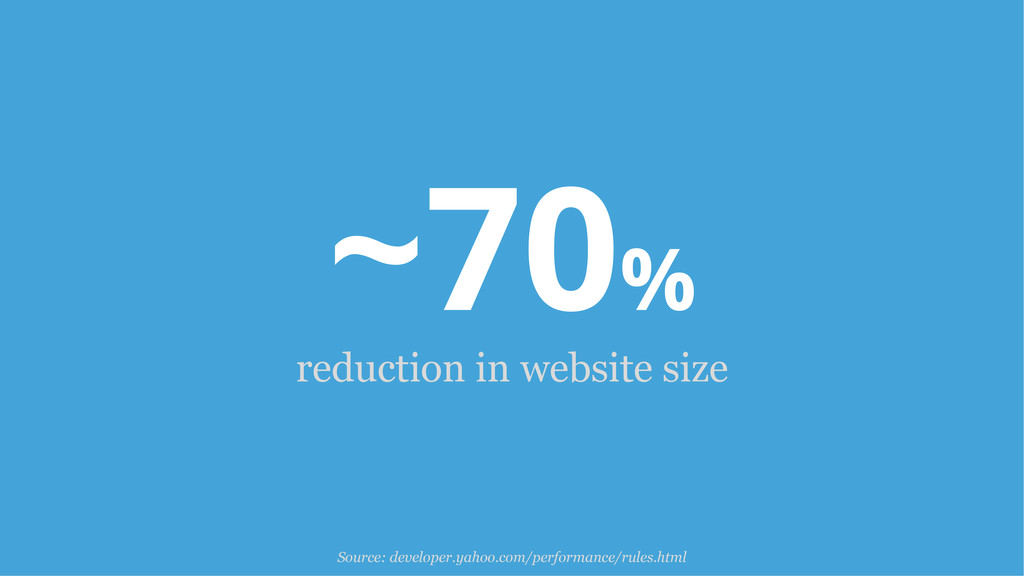 ~70% reduction in website size Source: develope...
