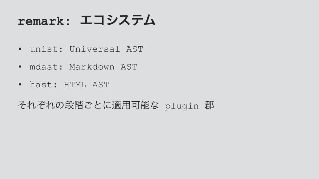 remark: ΤίγεςϜ • unist: Universal AST • mdast: ...