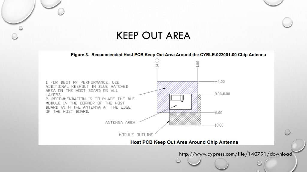 KEEP OUT AREA http://www.cypress.com/file/14079...
