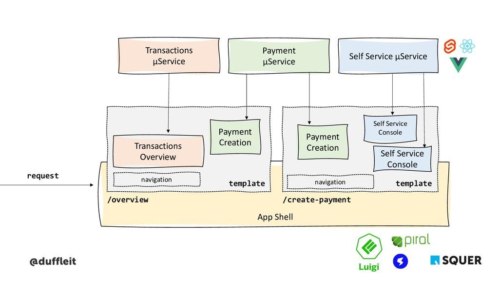 @duffleit App Shell /create-payment template /o...