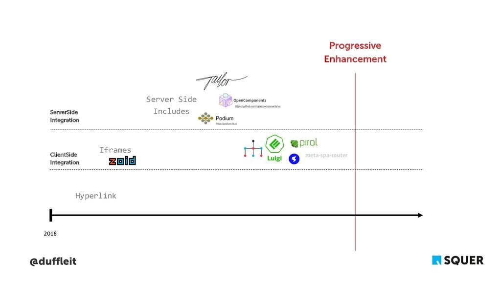 @duffleit 2016 Hyperlink Iframes ClientSide Int...