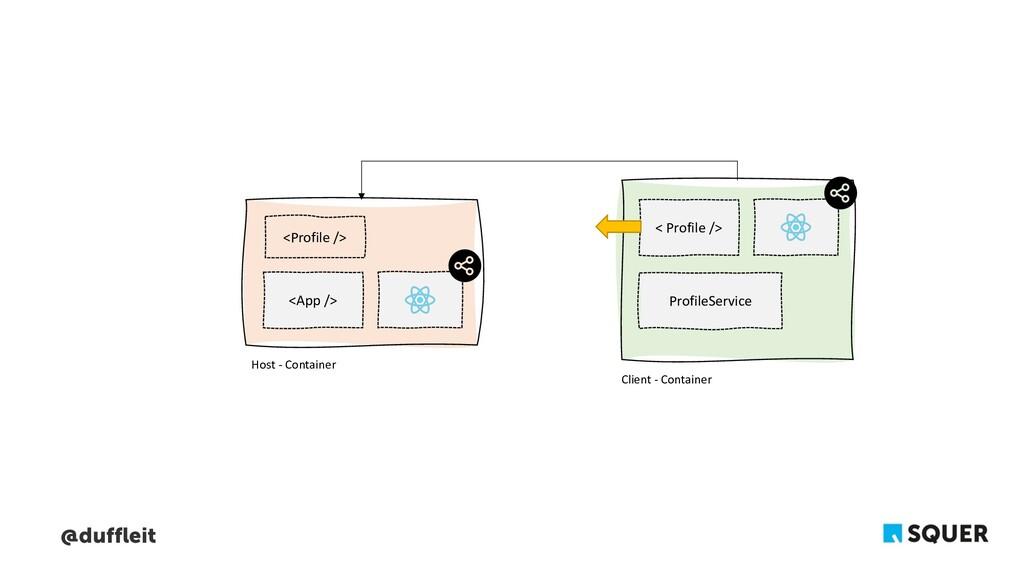 @duffleit Host - Container <App /> Client - Con...