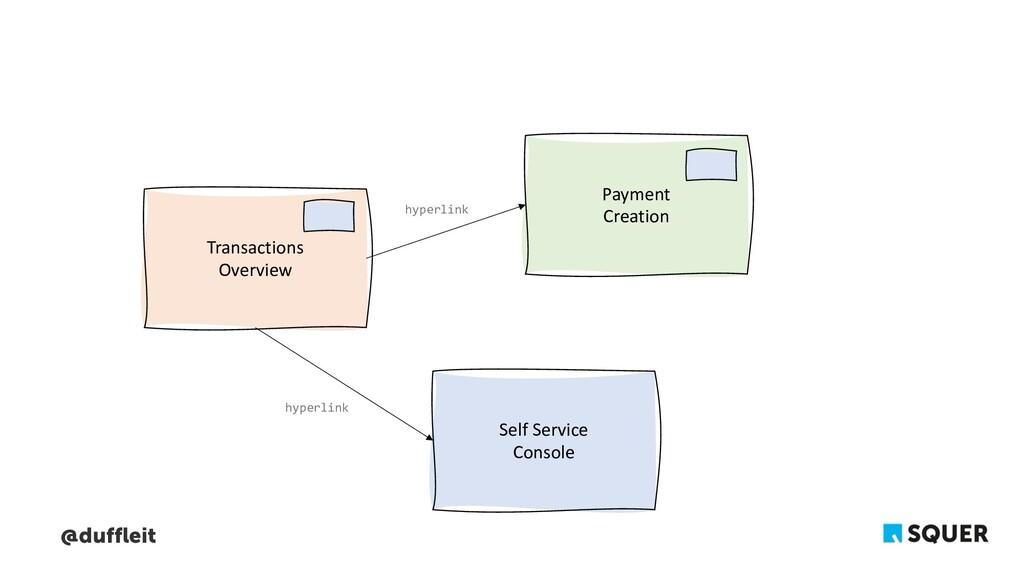 @duffleit Transactions Overview Payment Creatio...