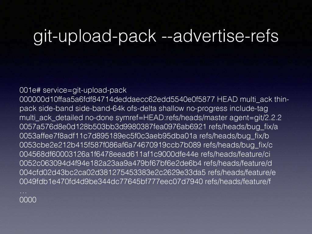 git-upload-pack --advertise-refs 001e# service=...
