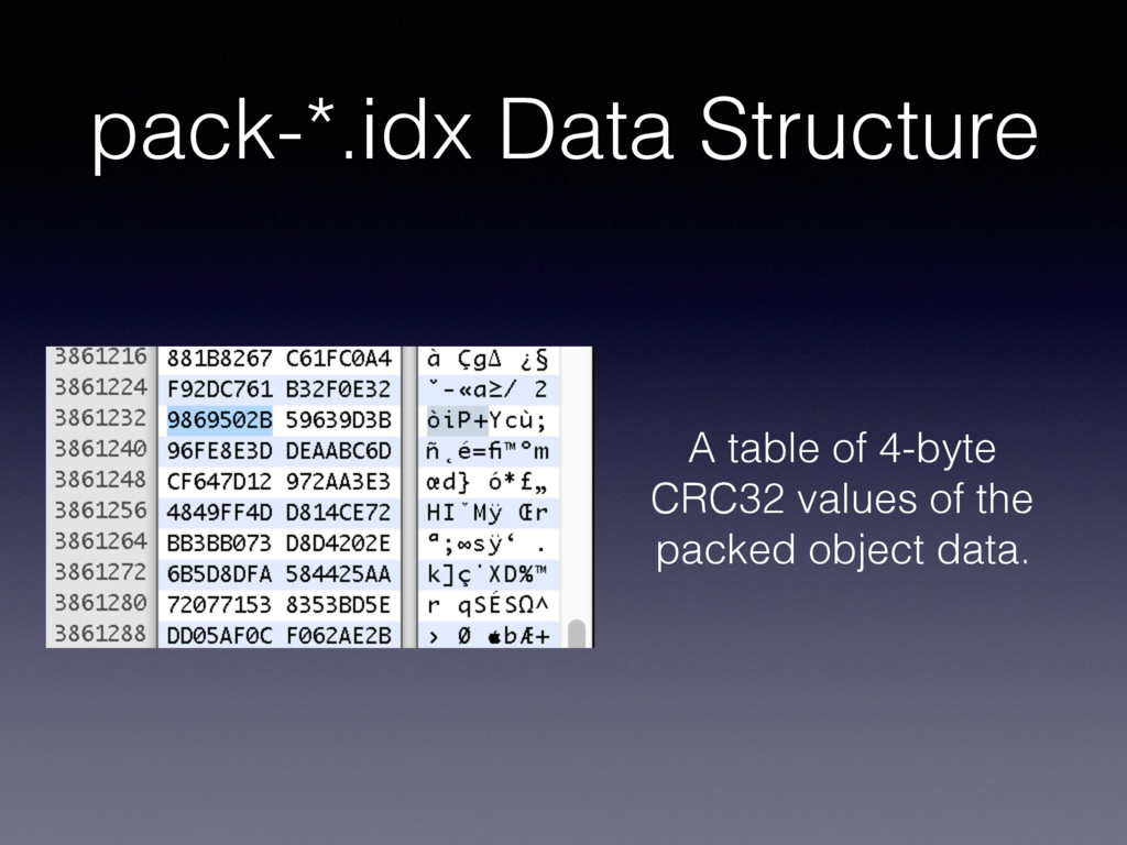 pack-*.idx Data Structure A table of 4-byte CRC...