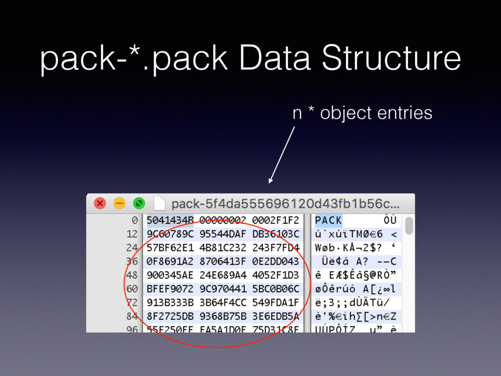 pack-*.pack Data Structure n * object entries