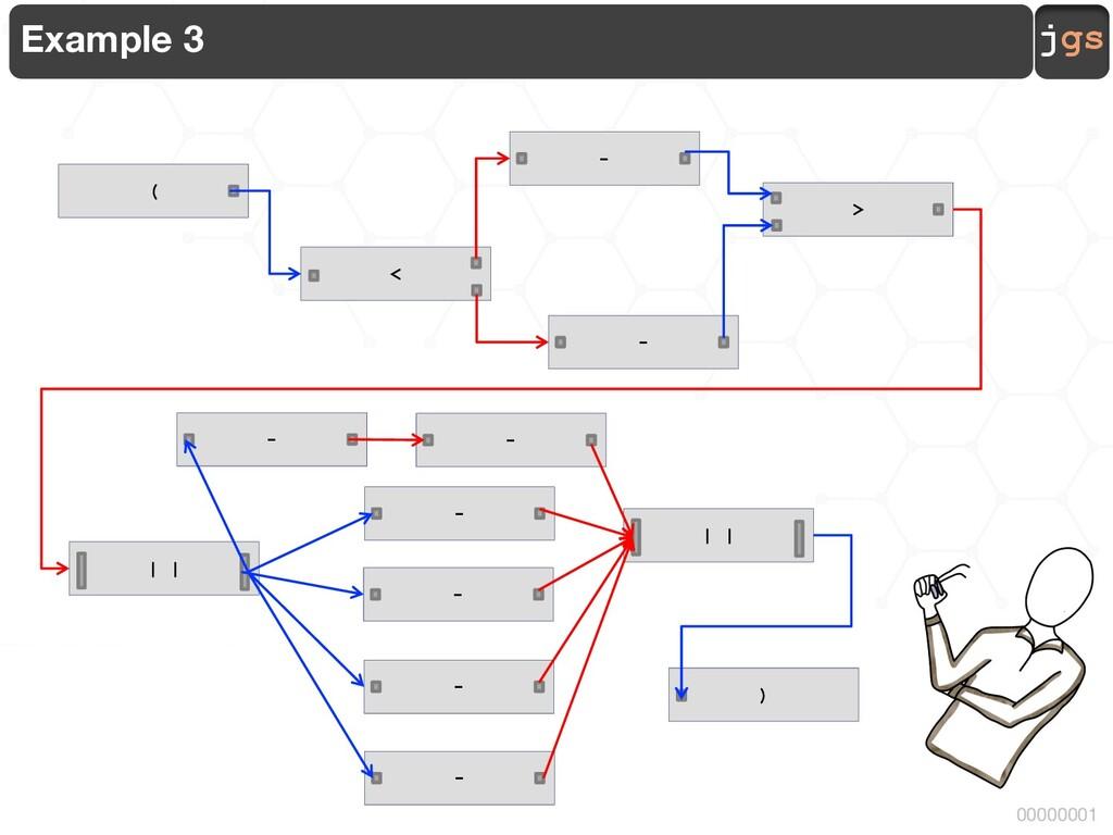 jgs 00000001 Example 3 ( ) < > - - | | | | - - ...