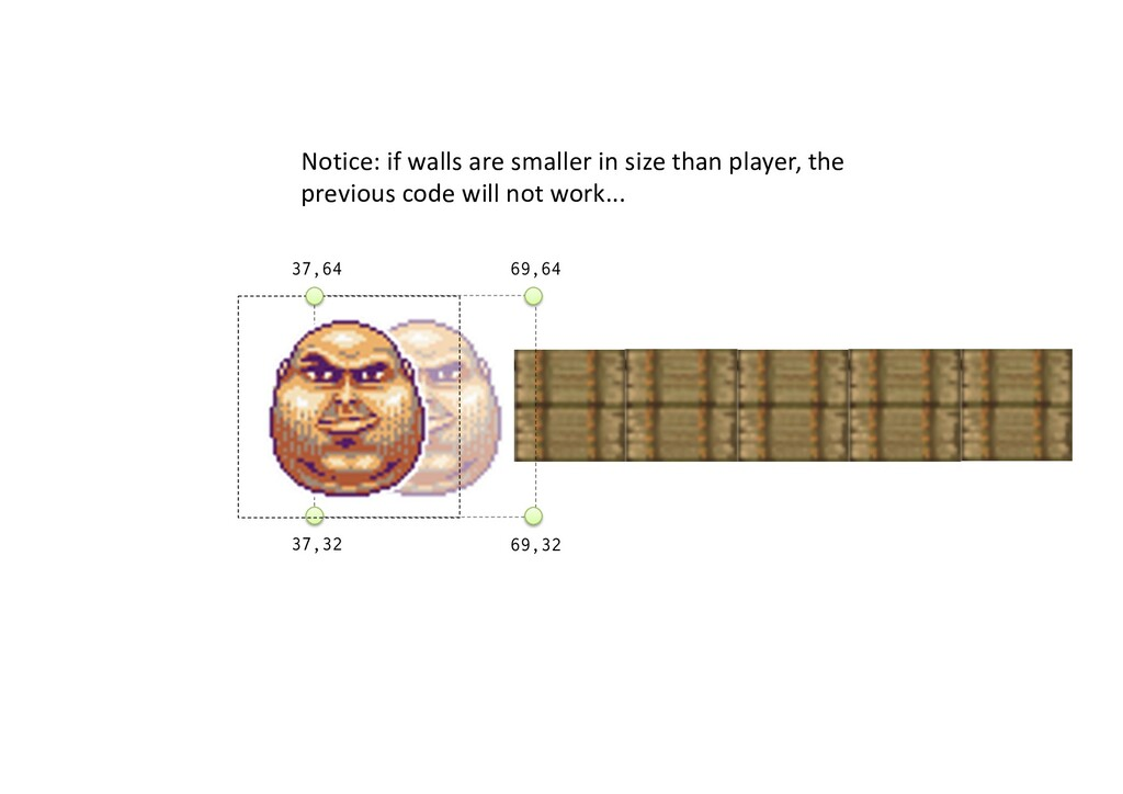 37,32 69,32 69,64 37,64 Notice: if walls are sm...