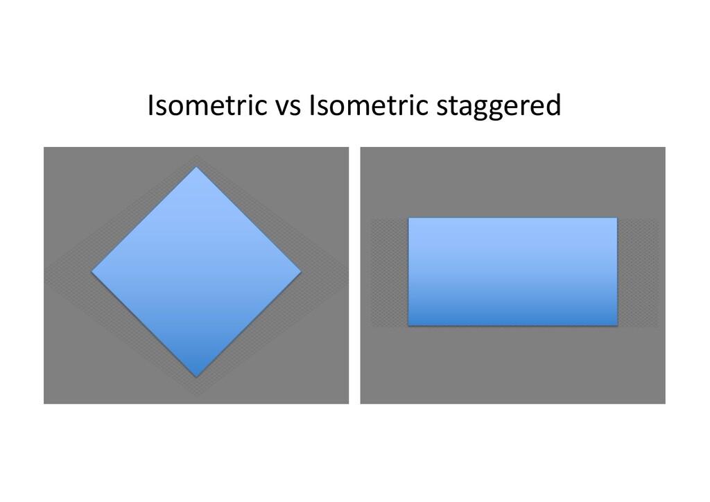 Isometric vs Isometric staggered