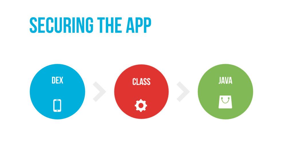 Securing the app JAVA CLASS DEX