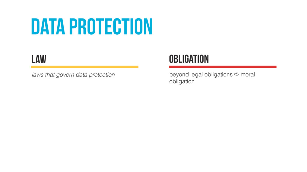 Data protection laws that govern data protectio...