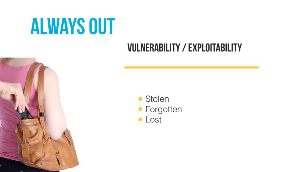 Always out Vulnerability / Exploitability • Sto...