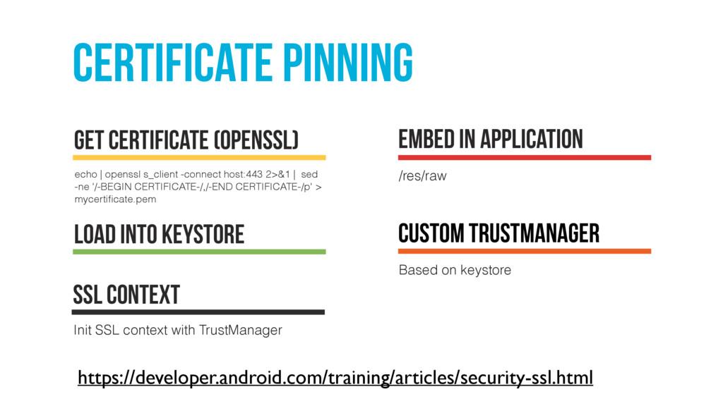 certificate pinning echo | openssl s_client -co...