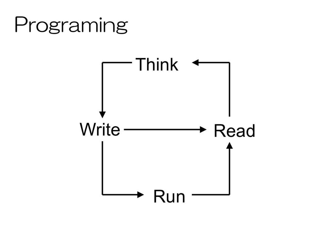Think Write Run Read