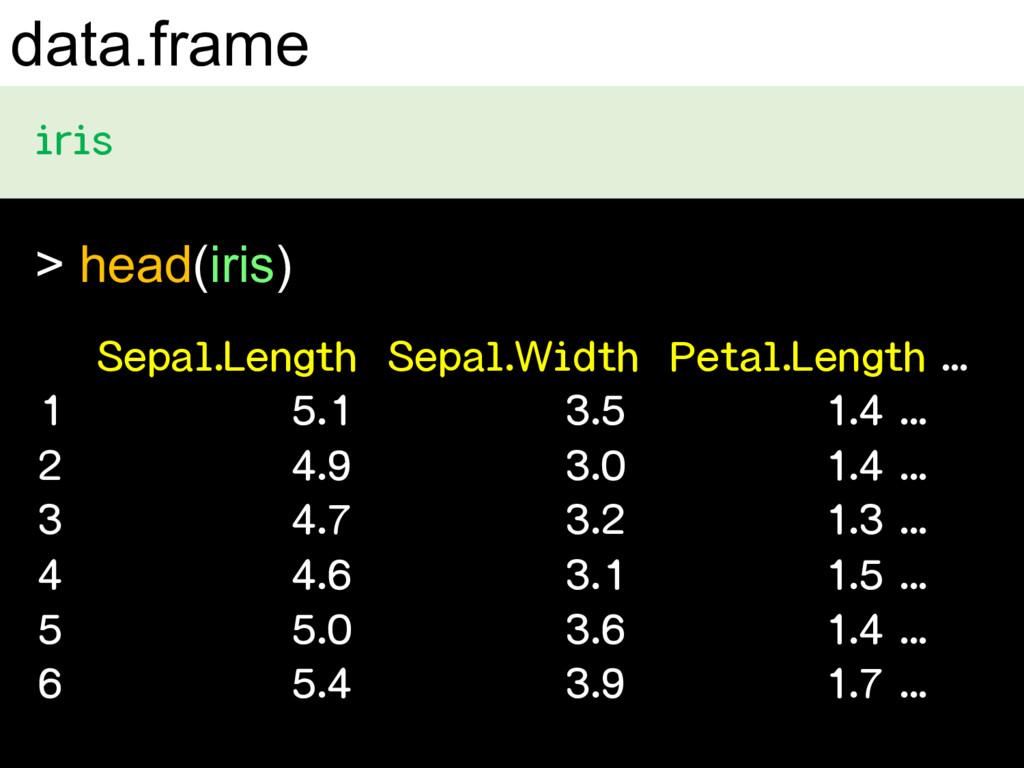 data.frame  > head(iris)  ...