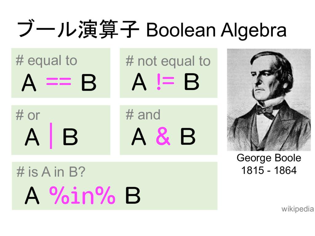 Boolean Algebra   George Boo...
